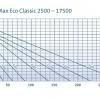 AquaMax-Eco-Classic-2